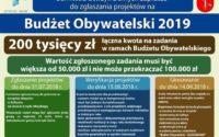 IV Edycja Budżetu Obywatelskiego